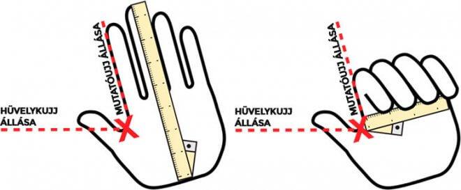 Hogyan mérjük le a kesztyű méretét